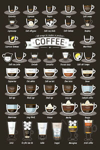Coffee Shop Poster Café Retail Display Poster - Coffee Recipes  24