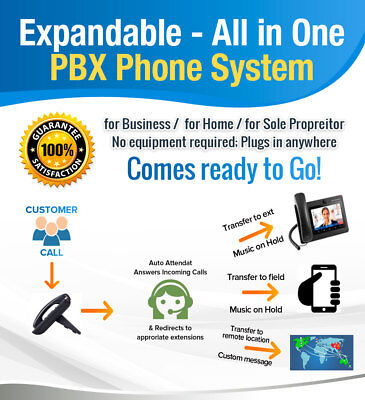 Real Mobile Complete Business Telephone System In A Box