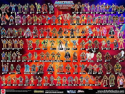 Masters of the Universe Classics FIGUREN SAMMLUNG MOTU MOTUC NEU & OVP *RAR*