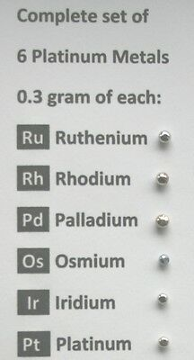 0.3g of each Solid Ruthenium Rhodium Palladium Osmium Iridium Platinum Metal
