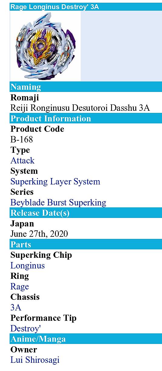 как выглядит Takara Tomy Beyblade Burst B-168 Booster Rage Longinus .Ds