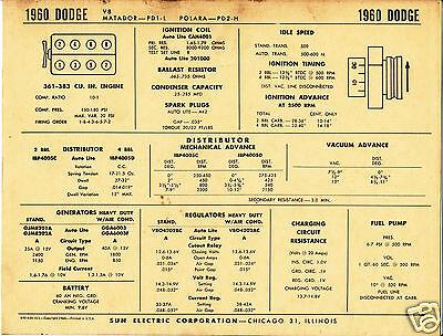 1960 DODGE MATADOR / POLARA V8 361-383 ci Engine Car SUN ELECTRONIC SPEC SHEET