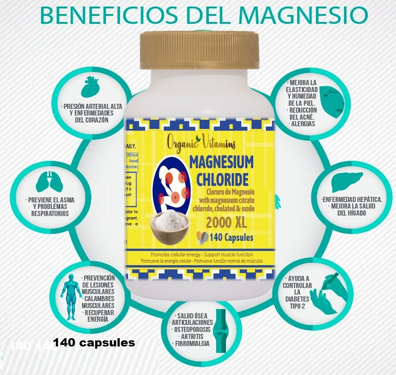 Chelated Magnesium 140 capsules FREE Shipping Made in USA MAGNESIUM CHLORIDE