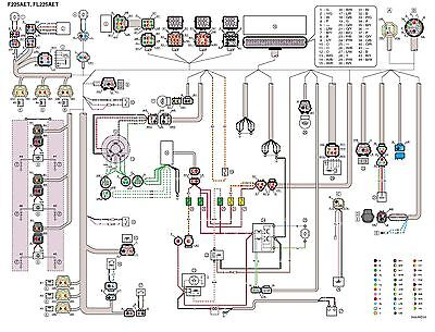 $_1?set_id=880000500F amusing yamaha ox66 outboard wiring diagram ideas wiring 2010 yamaha f200txr wiring diagram at eliteediting.co