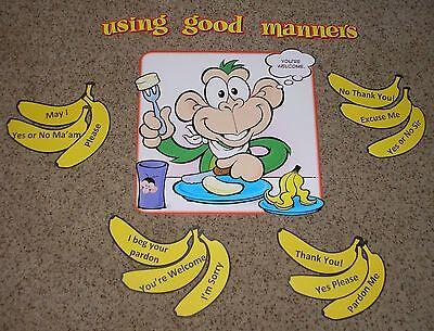 Good Manners Bulletin Board - Teacher Resource: