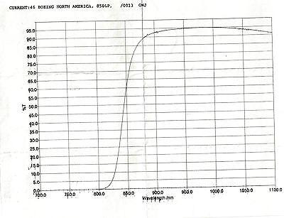 Optical Filter 850 Long Pass Filter 50.8mm Sq Pass Nir Blk Uv To 840 95 War