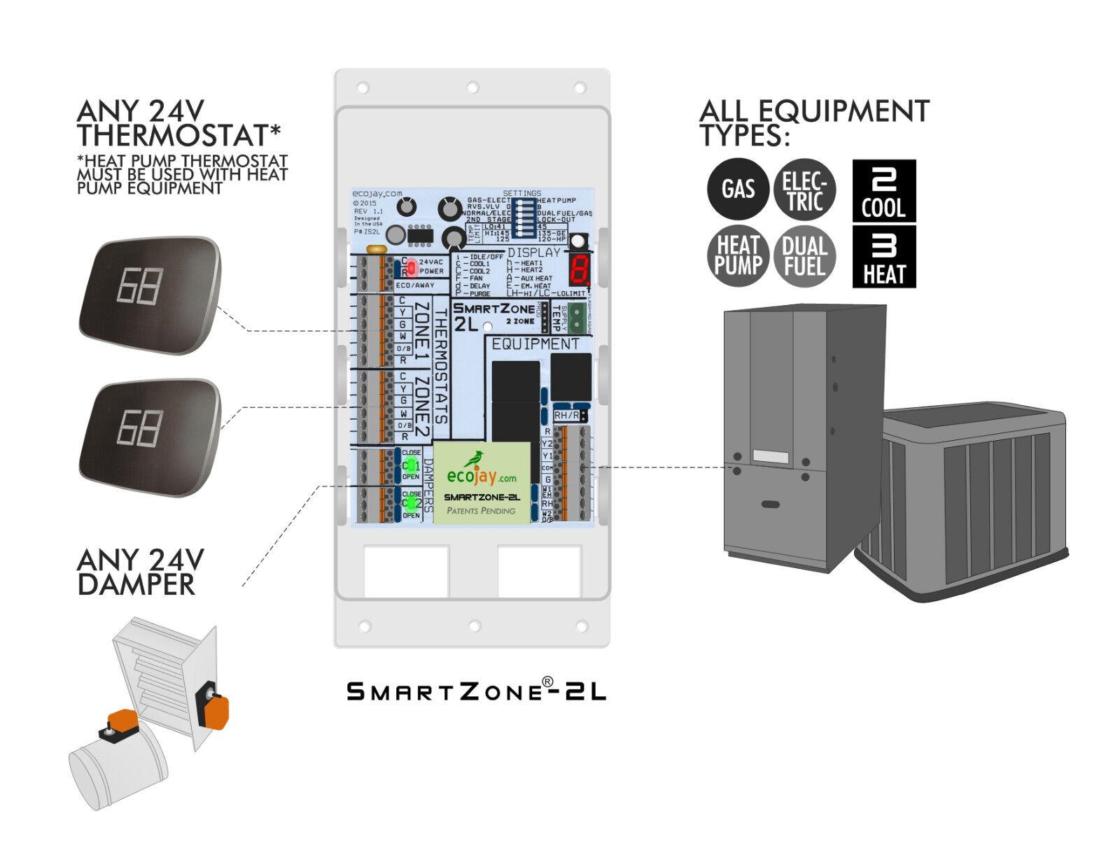 Universal 2 Zone Controler SmartZone-2L BEST Value HVAC Zoning