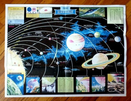 Rand McNally & Co. MODERN MAP OF OUTER SPACE 1958 Japan