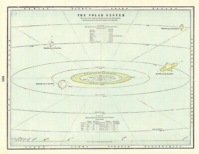 1898 Antique Solar System Print Astronomy Print Earth Planets Sun Crams 7974a