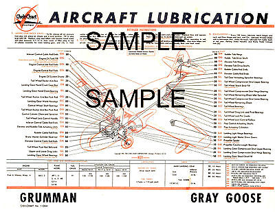 CESSNA 190 195 195A MODEL AIRCRAFT LUBRICATION CHART CC