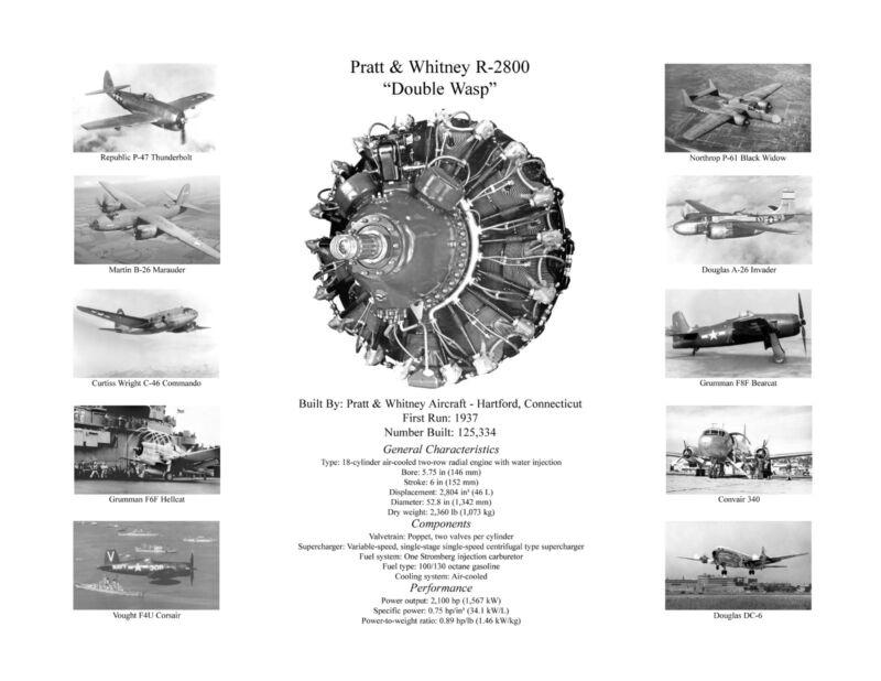 "Pratt & Whitney R2800 ((8.5""x11"")) Print"