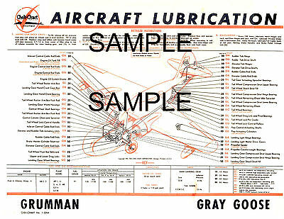 CESSNA 120 140 MODELS AIRCRAFT LUBRICATION CHART CC
