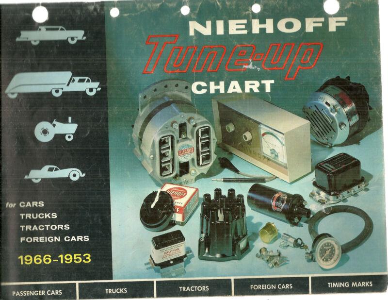 1966-1953 Niehoff Tune-Up Chart