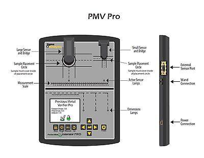 Sigma Metalytics Precious Metal Verifier Pro Set W  Refiners Wand And Microwand
