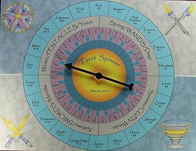 TAROT SPINNER Divination Fortune Telling Game Oracle 78 Cards Pagan Wicca
