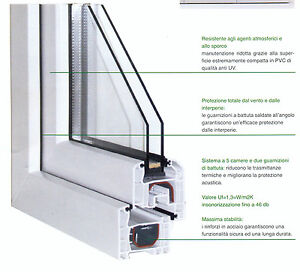 Infissi pvc finestre serramenti anta porte misure standard for Finestre velux misure standard