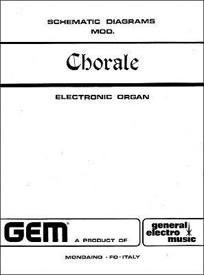 - Organ Schematic on