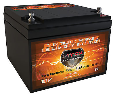 "VMAX V28-800S 12V 28ah AGM Battery upgrade for Union MX-12200 6.5""x6.9""x5"""
