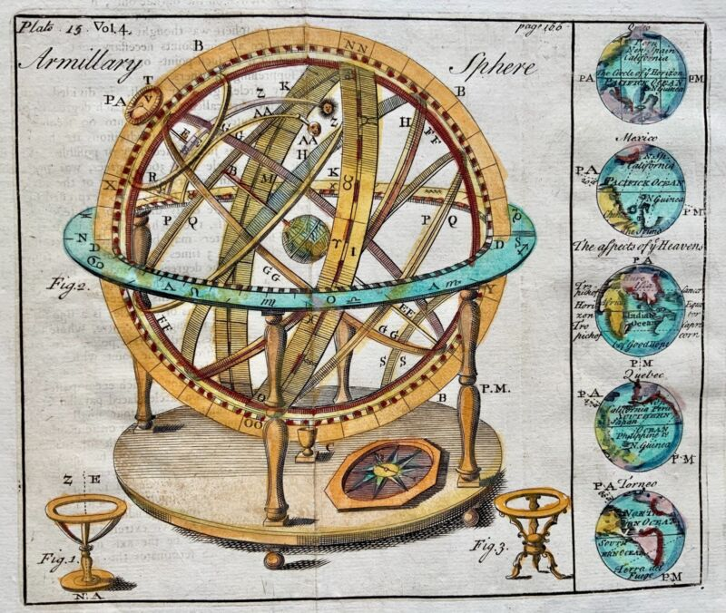 1744 Pluche: Armillery Sphere - Movement of Planets handcol. Globes