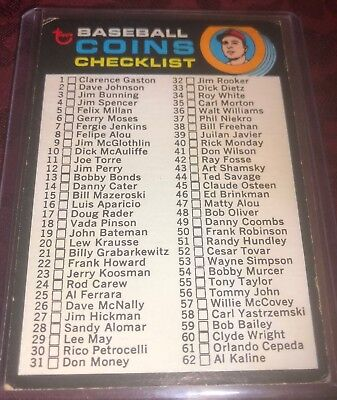 1971 Topps Baseball Coin Checklist # 161, Clean with Corner Wear / No Creases