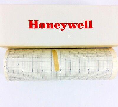 Lot Of 10 New Honeywell Paper Strip Chart Recorder Roll 100-055