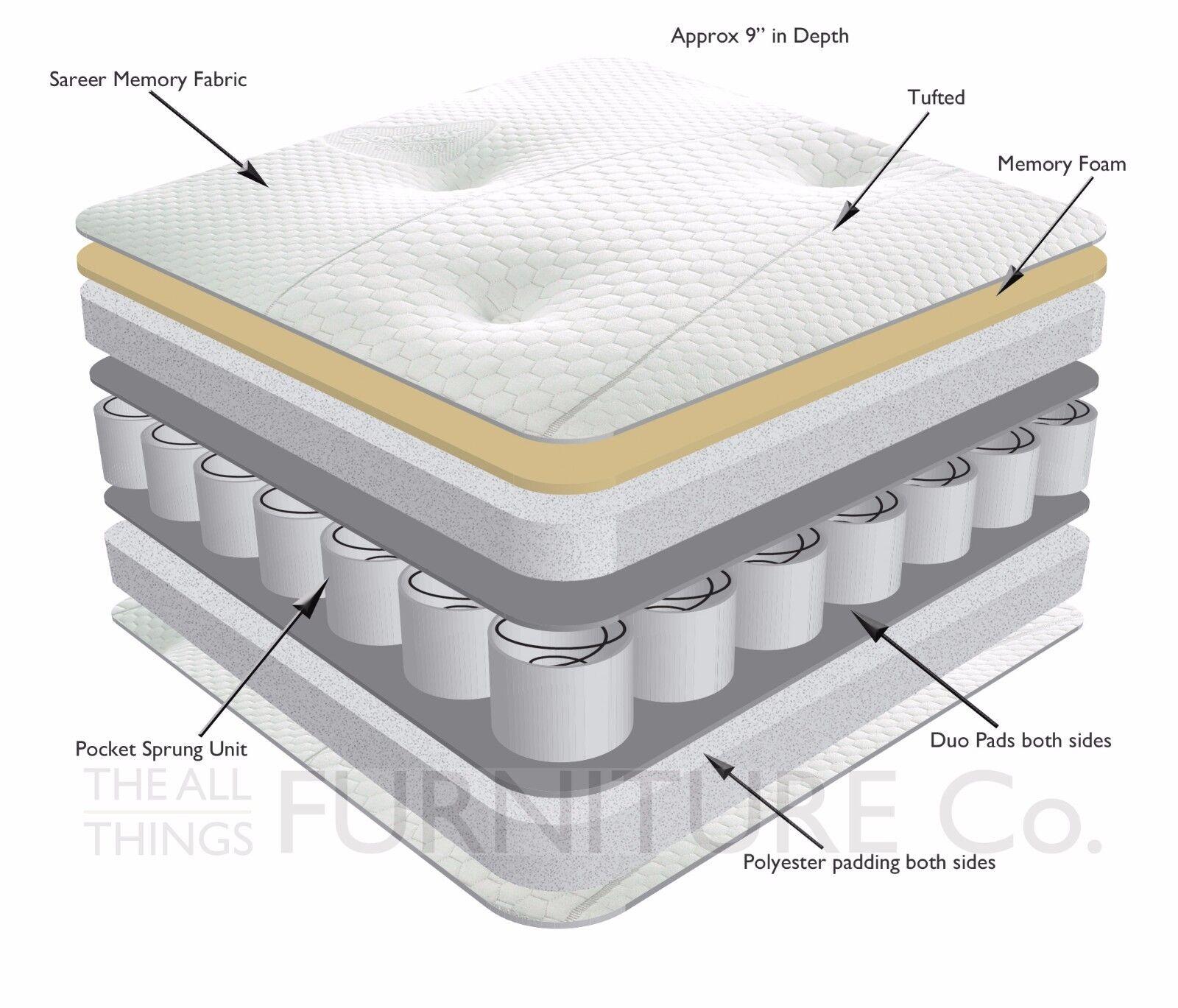 pocket sprung and memory foam mattress inspiration dream house