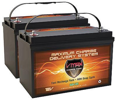 2 12v Slr125 250ah Total Agm Deep Cycle Batteries For Renogy Pv Solar Panels