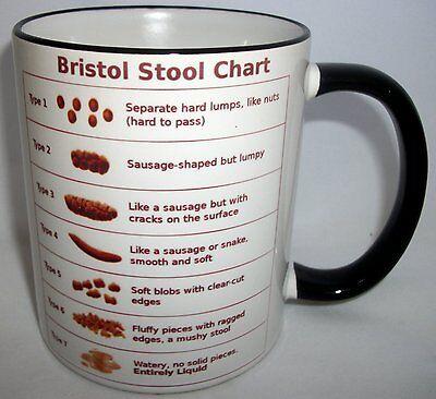 Bristol Stool Chart Ceramic Mug 11oz black rim an handle LBS4ALL ()