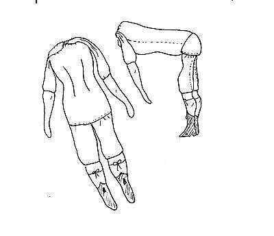 "12-13""ANTIQUE-VINTAGE CHINA HEAD/PARIAN LADY DOLL CLOTH BODY PATTERN"