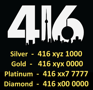 Toronto Numbers For Sale