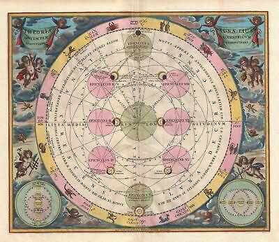 1708 Cellarius Map of the Ptolmaic Lunar System
