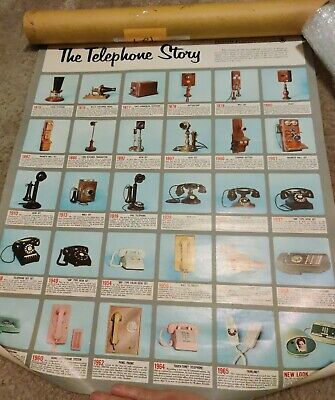Vintage 1976 Western Electric 100 Years The Telephone Story Poster 19.5 x 24