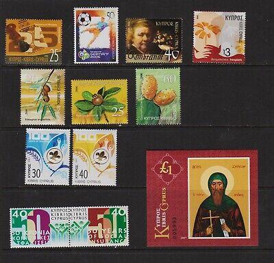 Cyprus - 8 mint commemorative sets, cat. $ 30.90