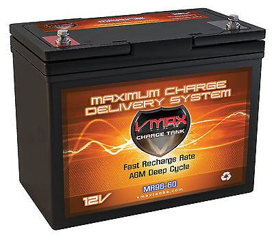 VMAX MR96 12V AGM deep cycle marine battery for 40-50LB fish