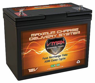 Slr60 Agm Deep Cycle 12v 60ah Solar Emergency Power Backup Generator Battery