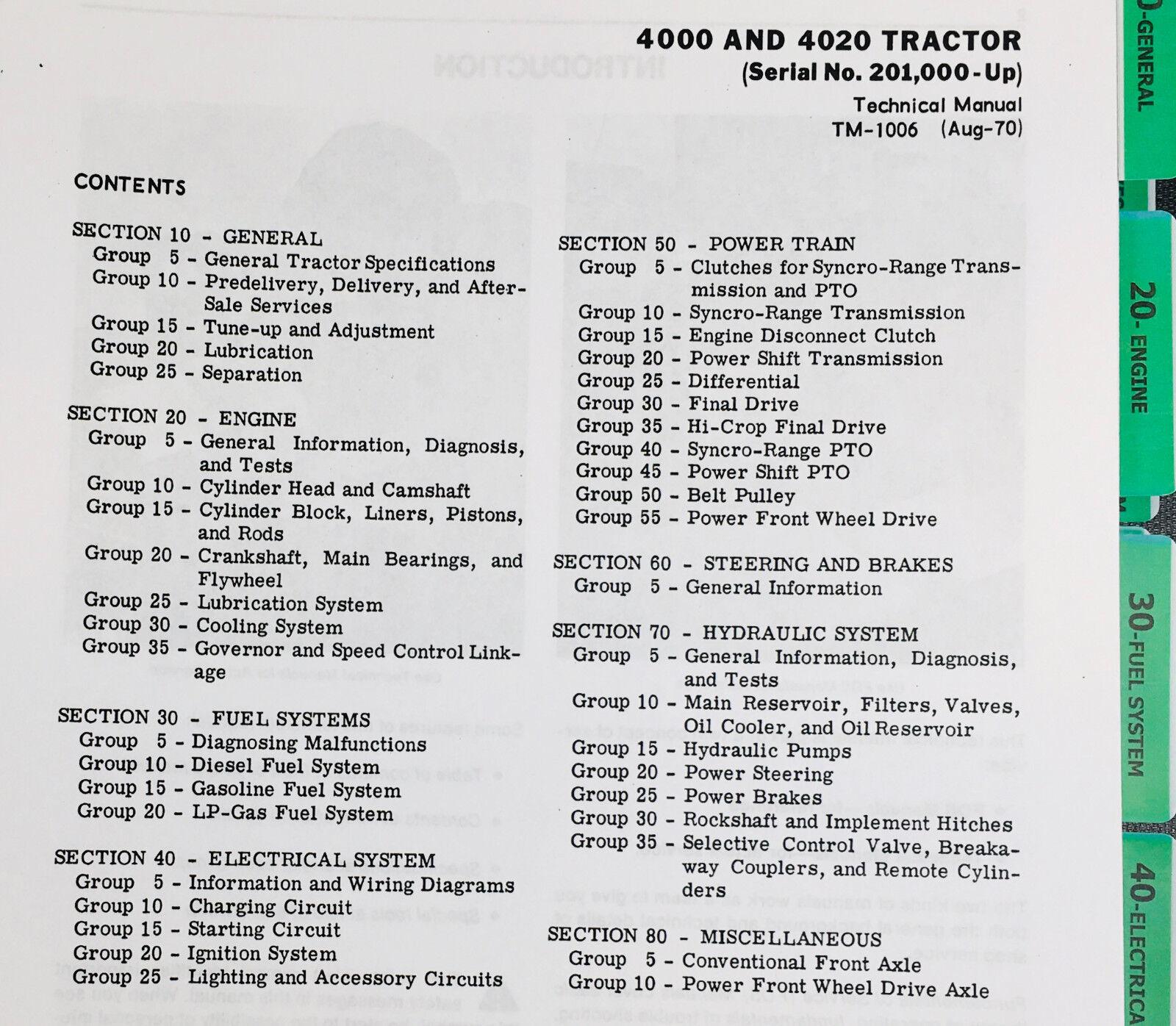 service manual for john deere 4020 4000 tractor technical shop rh ebay com