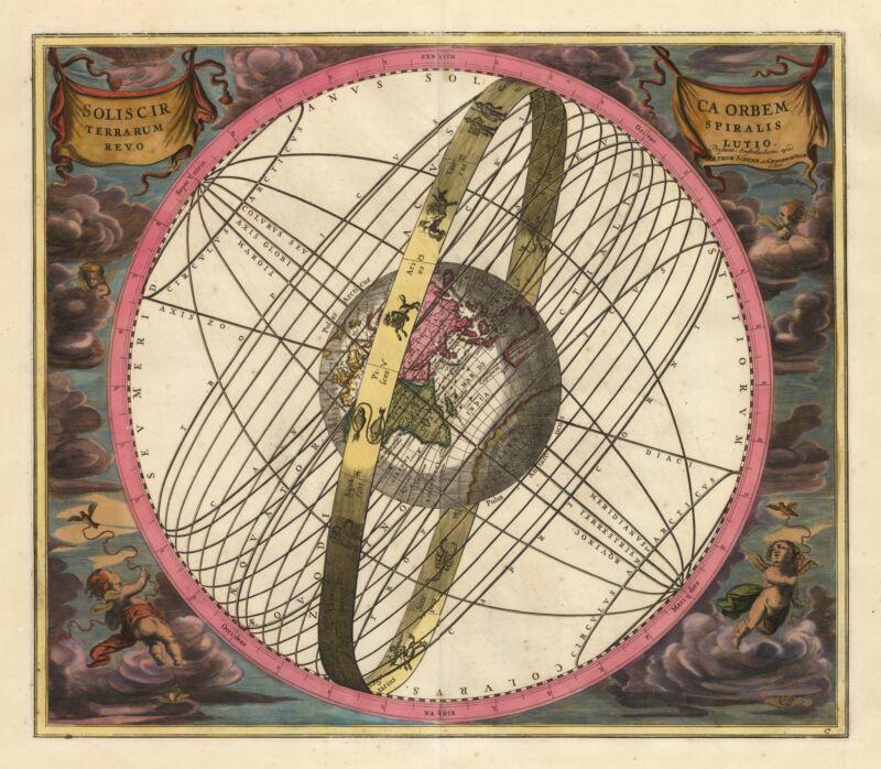 1661/1708 Solis Circa Orbem Terrarum Spiralis Revolutio