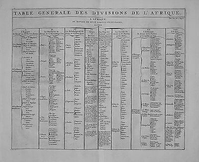 Antique map, Table generale des divisions de l'Afrique