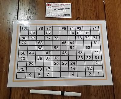 Missing numbers square COUNTING BACKWARDS FROM 100 -  A4 Laminated Poster- ks1