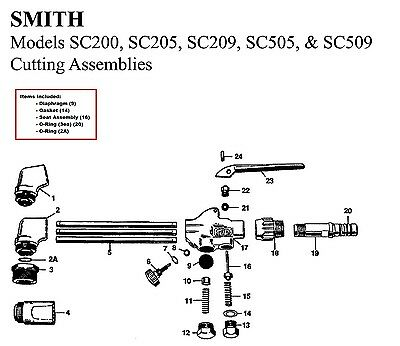 Smith Equipment Torch Repairrebuild Parts Kit Sc205 Sc209 Sc505 Sc509
