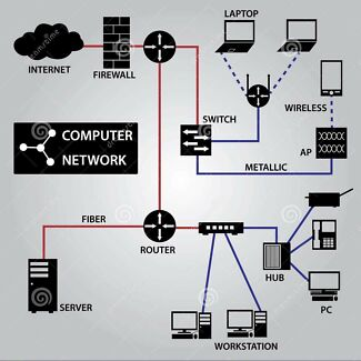 Computer Network, Repairs and IT support