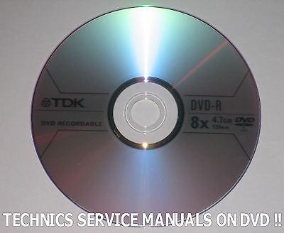 Купить TECHNICS SERVICE MANUAL