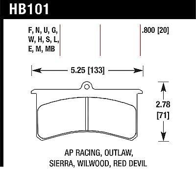 Hawk Performance HB665W.577 Disc Brake Pad
