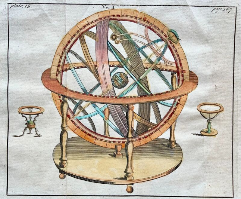 1744 Pluche: Armillery Sphere - Movement of Planets hand coloured engraving