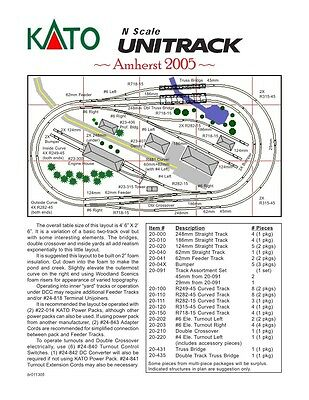 N Scale Amherst 2005 Kato UNITRACK Layout Train Track Set  for sale  Clayton