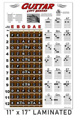 NEW 000126028 Guitar Educational The Ultimate Guitar Theory Chart