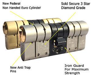 Security Door Lock Ebay Autos Post