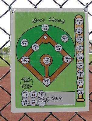 Baseball Eraser (Baseball Softball Coaches Magnetic Dry Erase Lineup Board )