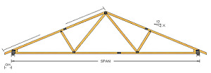 Wanted Roof Rafters or Trusses