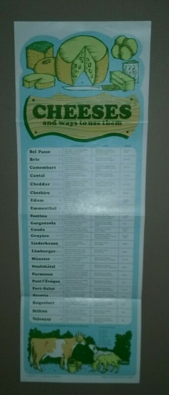 Vintage Retro 1971 Cheese Uses & Wine Pairing Kitchen Bar Decor Poster Picture